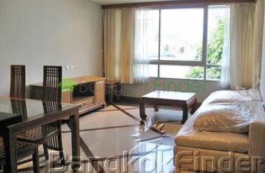Soi Narathiwat 7 Sathorn,Sathorn,Bangkok,Thailand,1 Bedroom Bedrooms,1 BathroomBathrooms,Condo,Soi Narathiwat 7 Sathorn,68