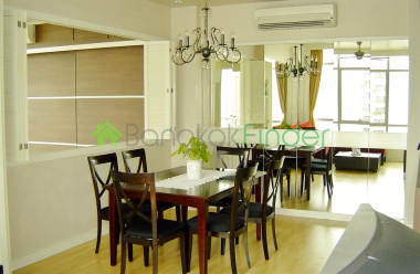 Sathorn-Riverside, Bangkok, Thailand, 1 Bedroom Bedrooms, ,1 BathroomBathrooms,Condo,For Rent,Baan Sathorn Chaopraya,4452