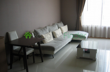 24 Sukhumvit,Phrom Phong,Bangkok,Thailand,1 Bedroom Bedrooms,1 BathroomBathrooms,Condo,Sukhumvit,4808