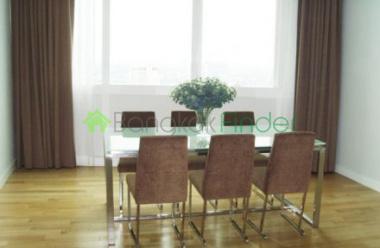 16 Sukhumvit, Asoke, Thailand, 3 Bedrooms Bedrooms, ,3 BathroomsBathrooms,Condo,For Rent,Millenium Residence,Sukhumvit,5591